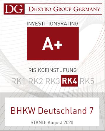 Luana BHKW Deutschland 7 trifft auf großes Anlegerinteresse